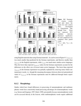 one column layout